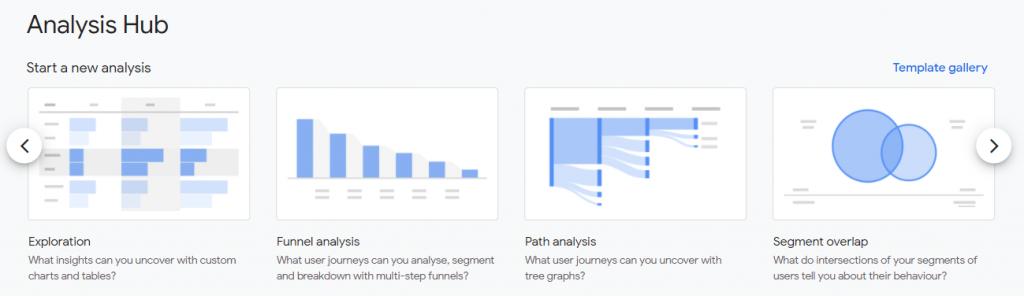 Google Analytics 4 - Analysis hub